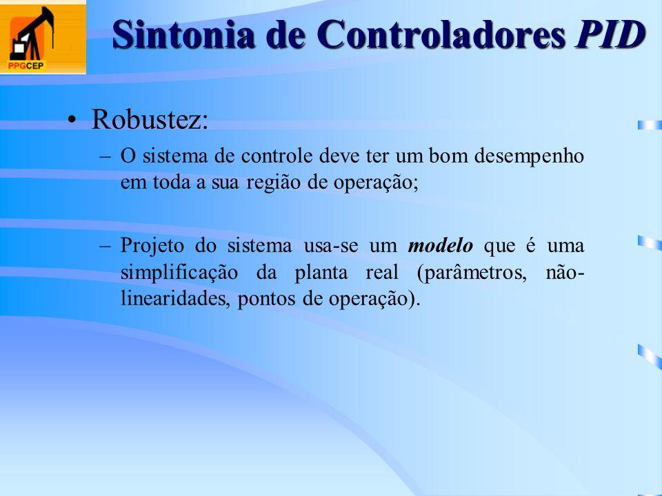 Sintonia de Controladores PID Robustez: –O sistema de controle deve ter um bom desempenho em toda a sua região de operação; –Projeto do sistema usa-se