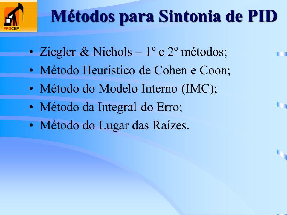 Métodos para Sintonia de PID Ziegler & Nichols – 1º e 2º métodos; Método Heurístico de Cohen e Coon; Método do Modelo Interno (IMC); Método da Integra