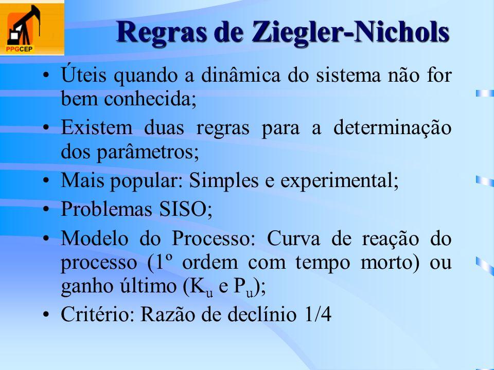 Regras de Ziegler-Nichols Úteis quando a dinâmica do sistema não for bem conhecida; Existem duas regras para a determinação dos parâmetros; Mais popul