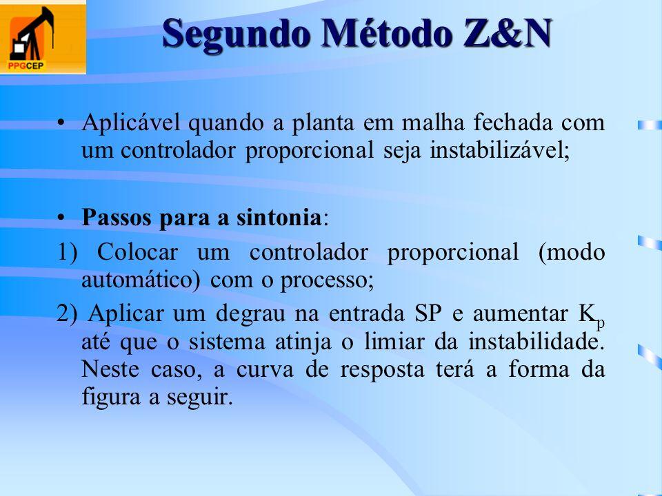 Segundo Método Z&N Aplicável quando a planta em malha fechada com um controlador proporcional seja instabilizável; Passos para a sintonia: 1) Colocar