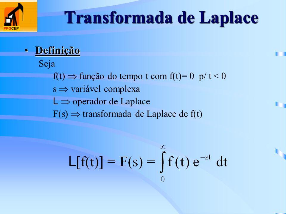 Transformada de Laplace DefiniçãoDefinição Seja f(t) função do tempo t com f(t)= 0 p/ t < 0 s variável complexa L operador de Laplace F(s) transformad