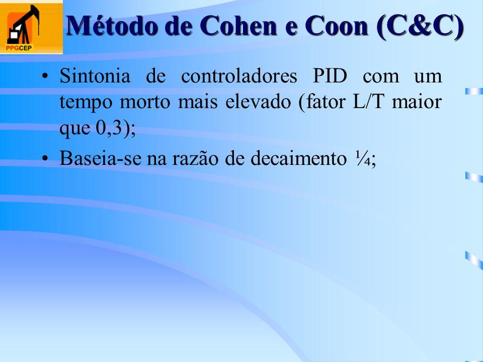 Método de Cohen e Coon (C&C) Sintonia de controladores PID com um tempo morto mais elevado (fator L/T maior que 0,3); Baseia-se na razão de decaimento