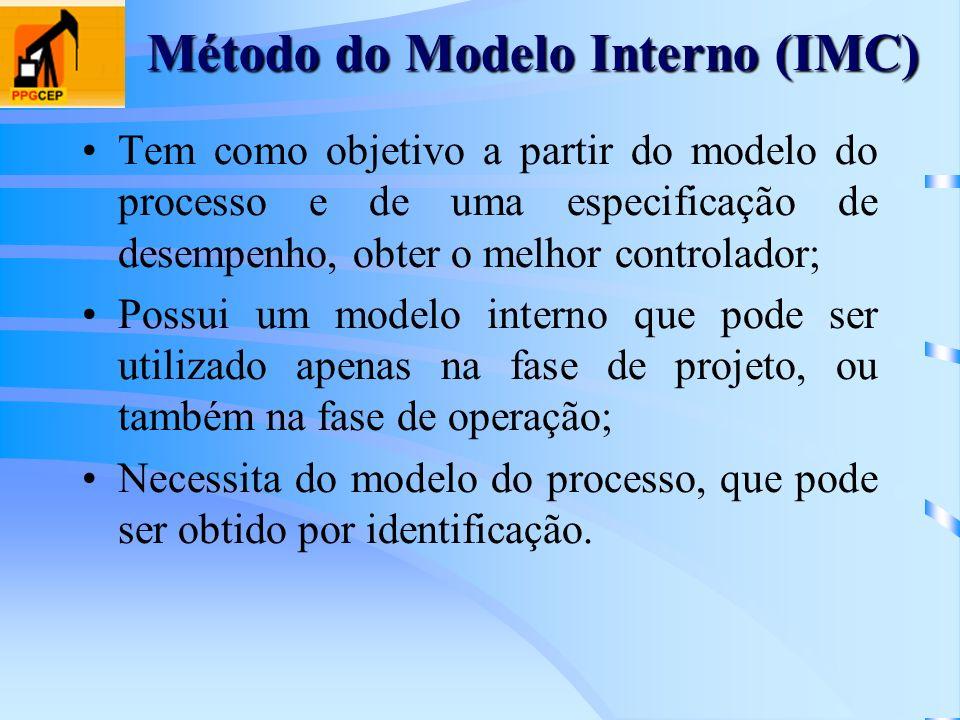 Método do Modelo Interno (IMC) Tem como objetivo a partir do modelo do processo e de uma especificação de desempenho, obter o melhor controlador; Poss