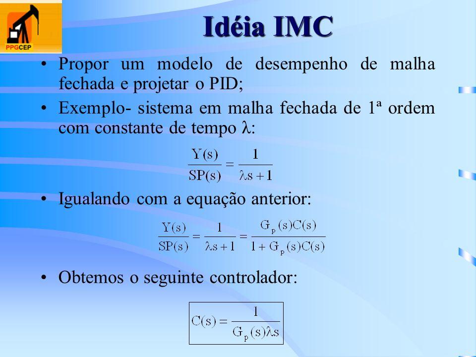 Idéia IMC Propor um modelo de desempenho de malha fechada e projetar o PID; Exemplo- sistema em malha fechada de 1ª ordem com constante de tempo λ: Ig