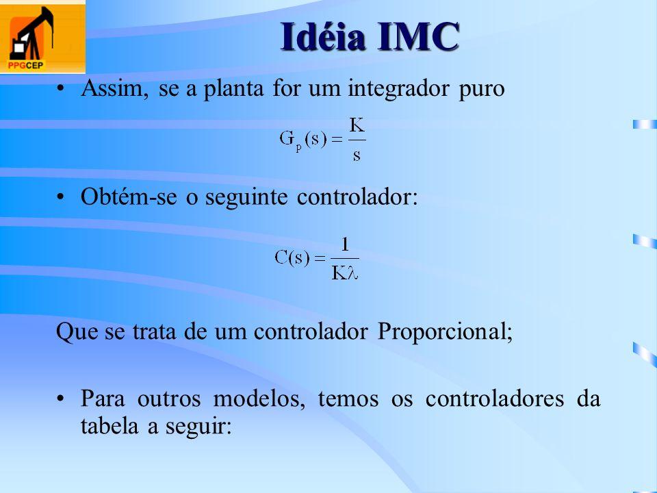 Idéia IMC Assim, se a planta for um integrador puro Que se trata de um controlador Proporcional; Para outros modelos, temos os controladores da tabela