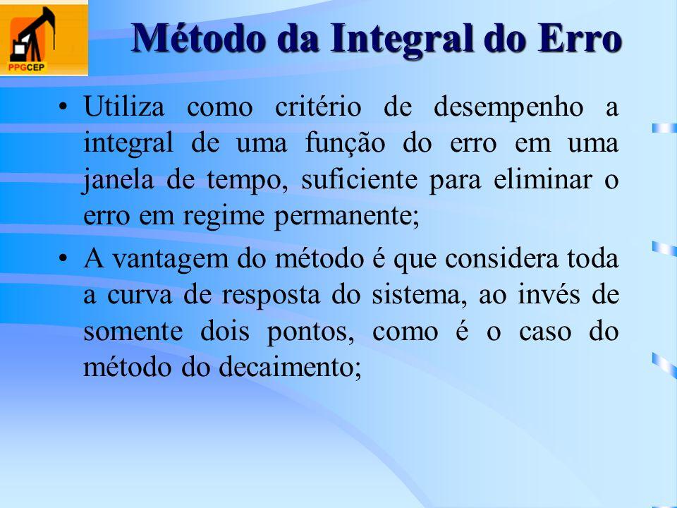 Método da Integral do Erro Utiliza como critério de desempenho a integral de uma função do erro em uma janela de tempo, suficiente para eliminar o err