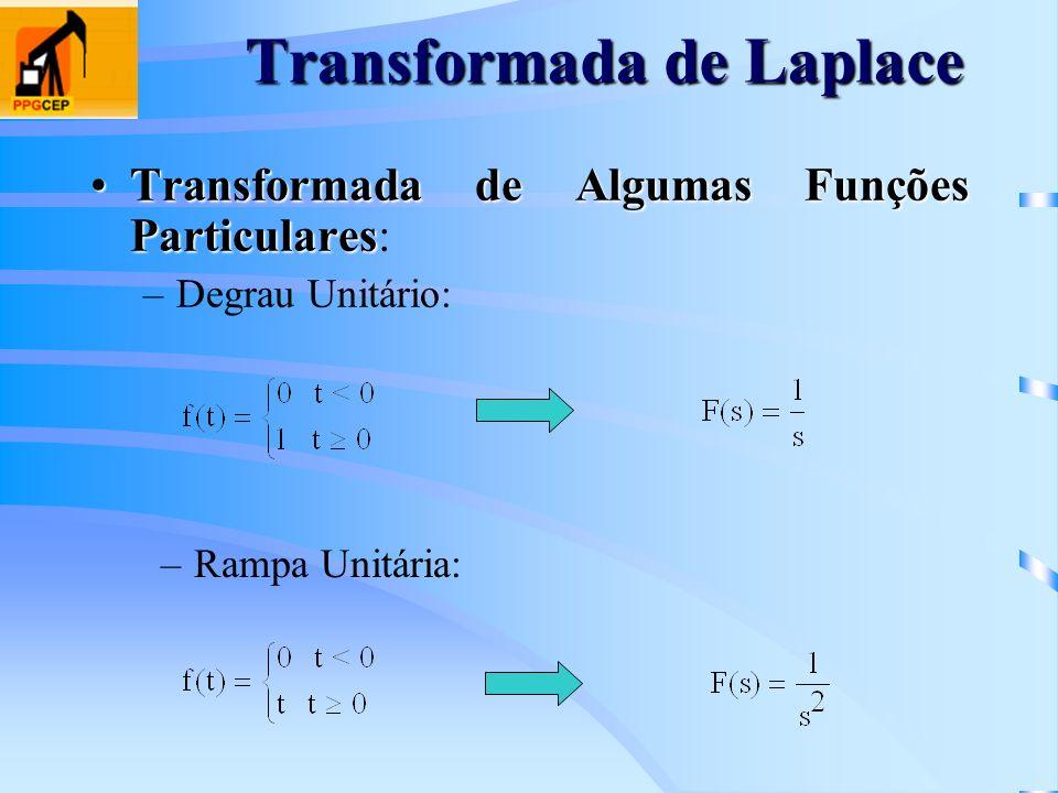 Transformada de Laplace Transformada de Algumas Funções ParticularesTransformada de Algumas Funções Particulares: –Degrau Unitário: –Rampa Unitária: