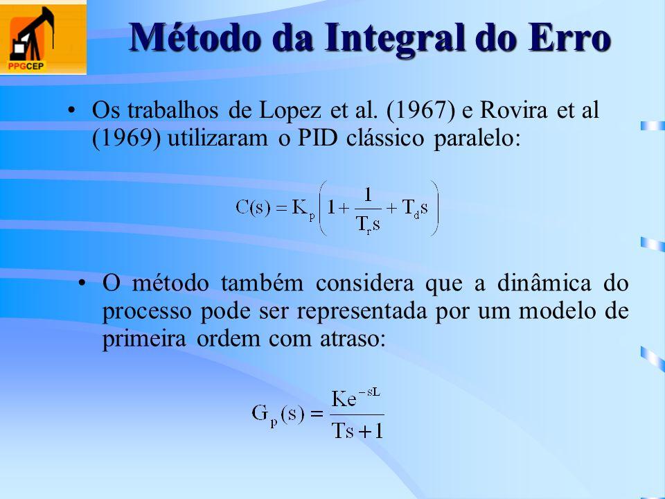 Método da Integral do Erro Os trabalhos de Lopez et al. (1967) e Rovira et al (1969) utilizaram o PID clássico paralelo: O método também considera que