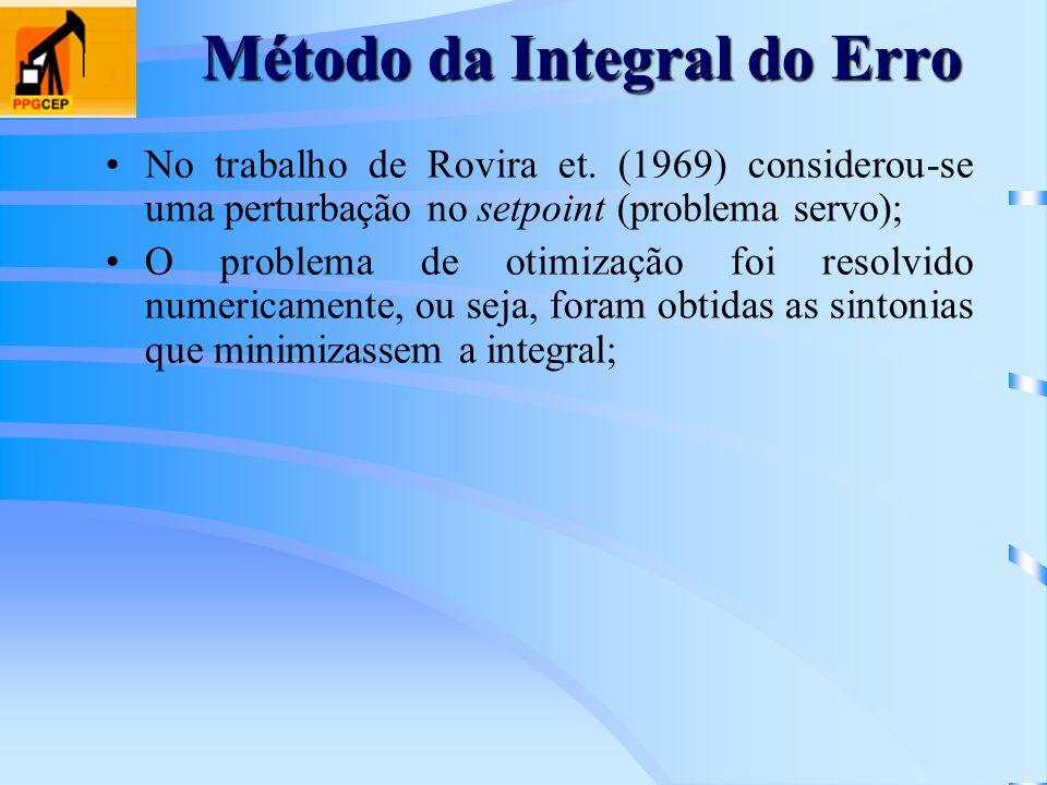 Método da Integral do Erro No trabalho de Rovira et. (1969) considerou-se uma perturbação no setpoint (problema servo); O problema de otimização foi r