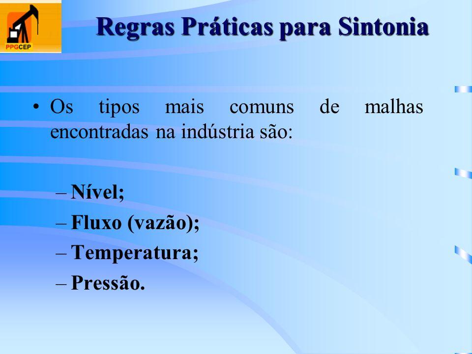 Regras Práticas para Sintonia Os tipos mais comuns de malhas encontradas na indústria são: –Nível; –Fluxo (vazão); –Temperatura; –Pressão.