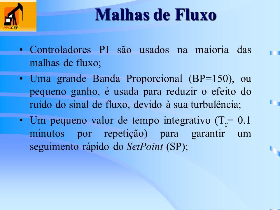Malhas de Fluxo Controladores PI são usados na maioria das malhas de fluxo; Uma grande Banda Proporcional (BP=150), ou pequeno ganho, é usada para red