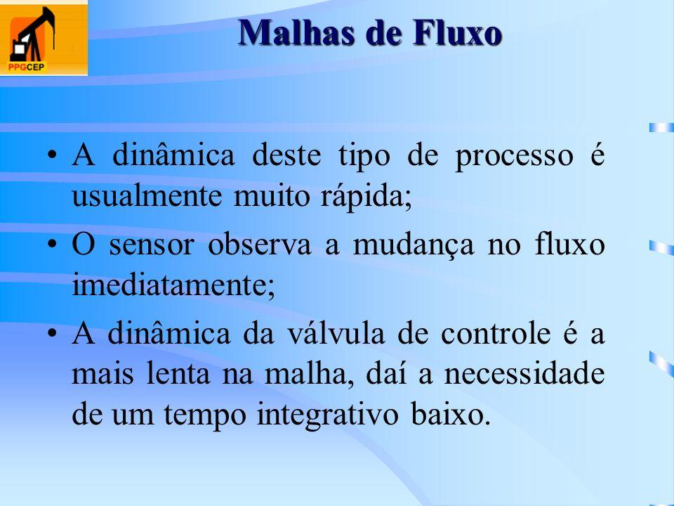Malhas de Fluxo A dinâmica deste tipo de processo é usualmente muito rápida; O sensor observa a mudança no fluxo imediatamente; A dinâmica da válvula
