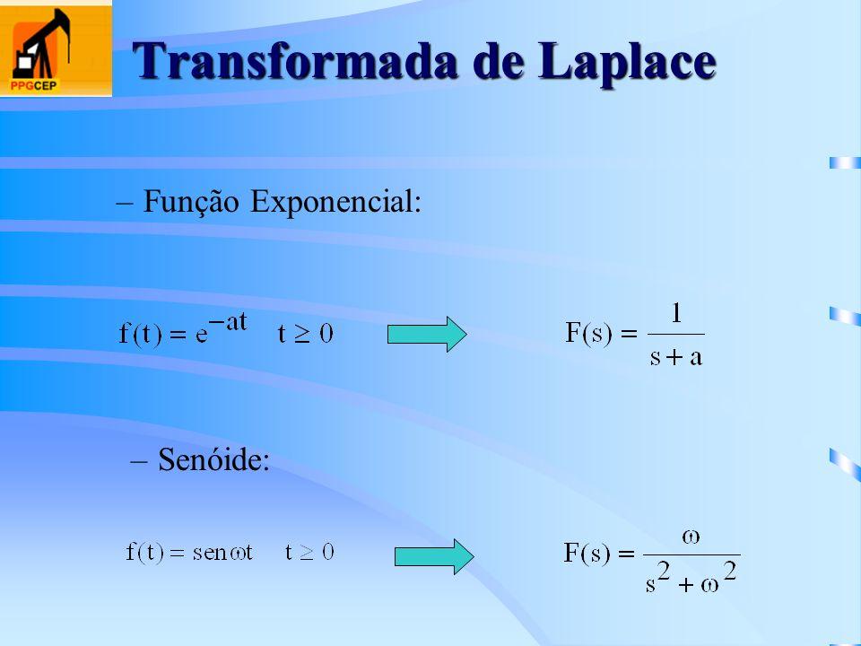 Transformada de Laplace –Função Exponencial: –Senóide: