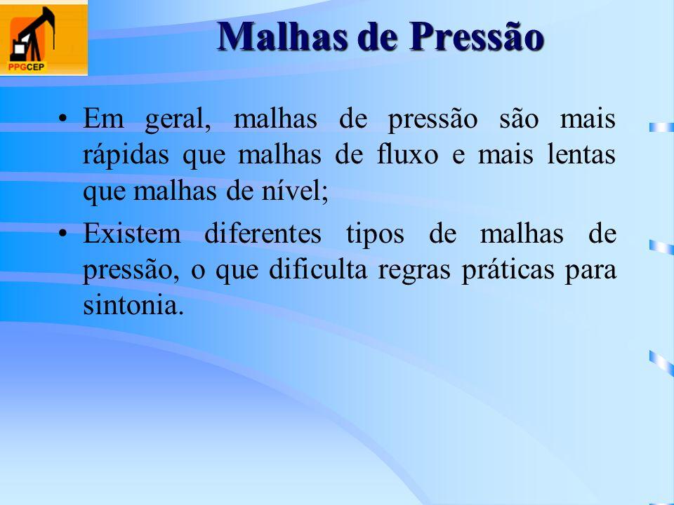 Malhas de Pressão Em geral, malhas de pressão são mais rápidas que malhas de fluxo e mais lentas que malhas de nível; Existem diferentes tipos de malh