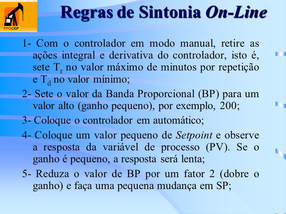 Regras de Sintonia On-Line 1- Com o controlador em modo manual, retire as ações integral e derivativa do controlador, isto é, sete T r no valor máximo