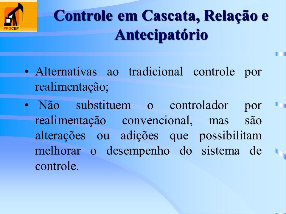 Controle em Cascata, Relação e Antecipatório Alternativas ao tradicional controle por realimentação; Não substituem o controlador por realimentação co