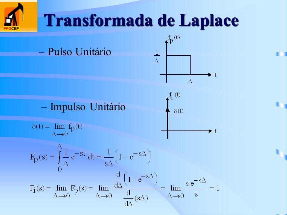 Transformada de Laplace –Pulso Unitário –Impulso Unitário