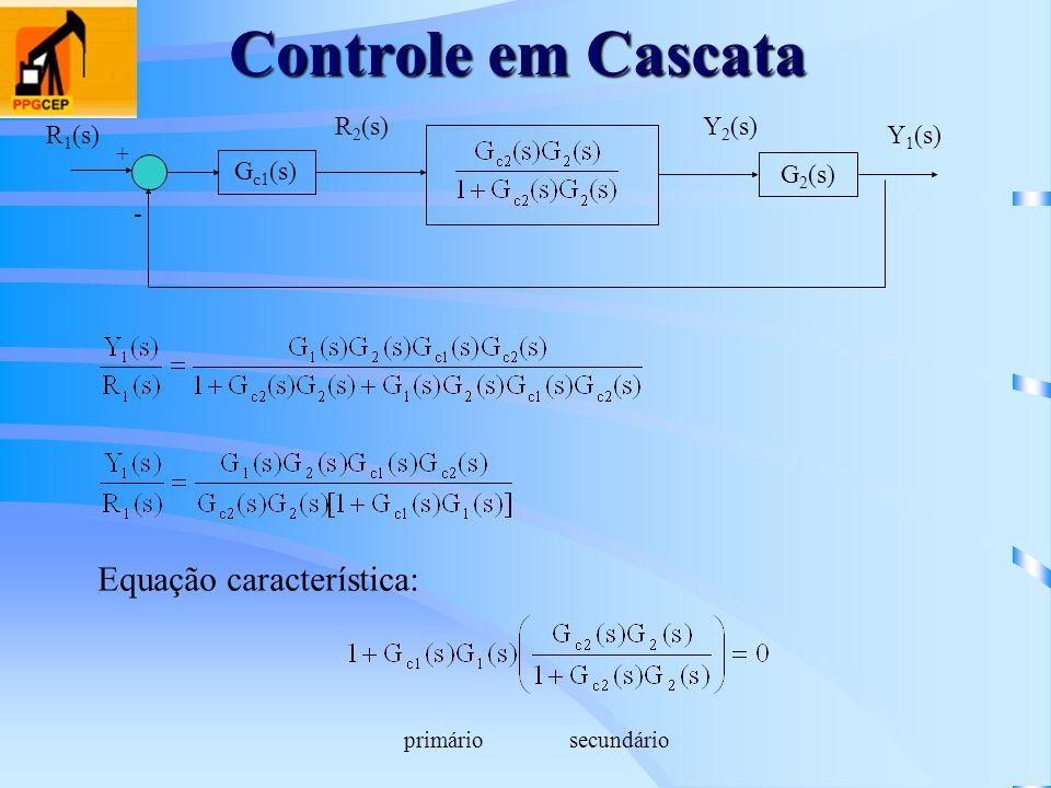 G c1 (s) + - G 2 (s) R 1 (s) R 2 (s)Y 2 (s) Y 1 (s) Equação característica: primáriosecundário