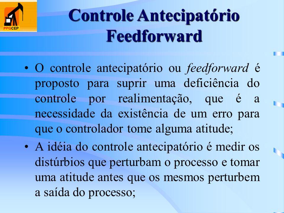 O controle antecipatório ou feedforward é proposto para suprir uma deficiência do controle por realimentação, que é a necessidade da existência de um