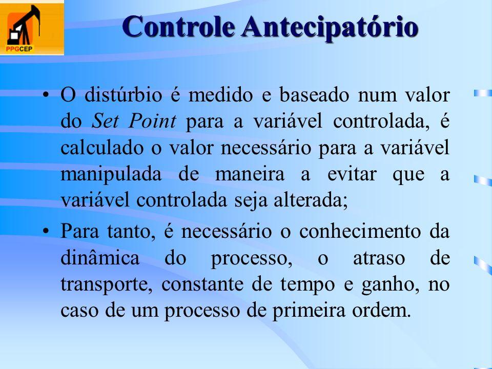 O distúrbio é medido e baseado num valor do Set Point para a variável controlada, é calculado o valor necessário para a variável manipulada de maneira