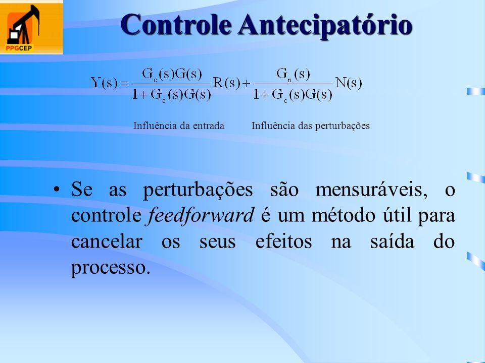 Influência da entradaInfluência das perturbações Se as perturbações são mensuráveis, o controle feedforward é um método útil para cancelar os seus efe