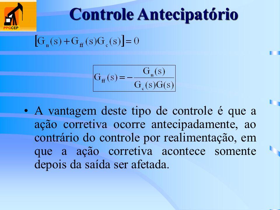 A vantagem deste tipo de controle é que a ação corretiva ocorre antecipadamente, ao contrário do controle por realimentação, em que a ação corretiva a