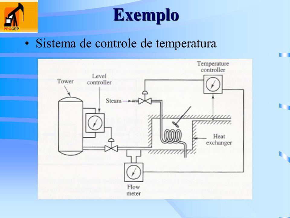 Sistema de controle de temperatura Exemplo