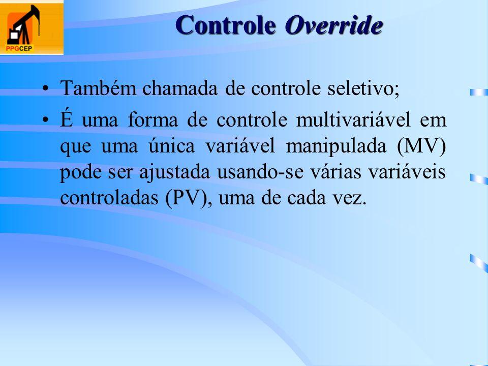 Controle Override Também chamada de controle seletivo; É uma forma de controle multivariável em que uma única variável manipulada (MV) pode ser ajusta