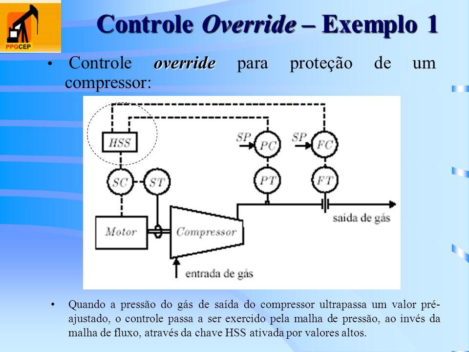 Controle Override – Exemplo 1 Quando a pressão do gás de saída do compressor ultrapassa um valor pré- ajustado, o controle passa a ser exercido pela m