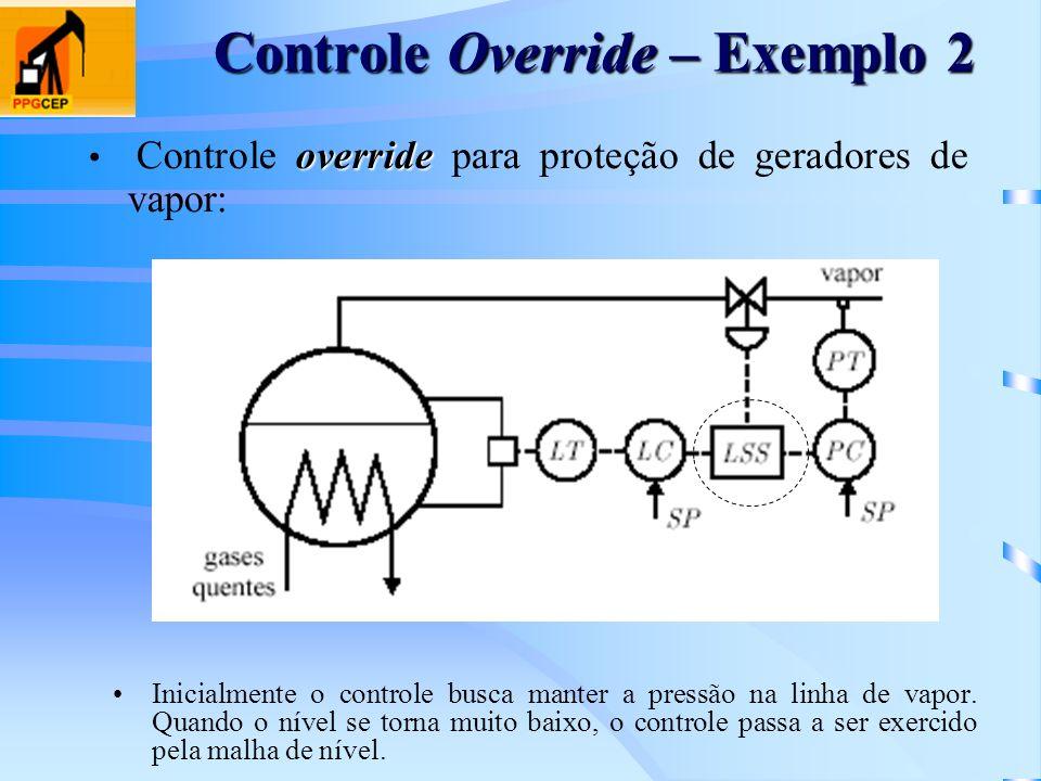 Controle Override – Exemplo 2 Inicialmente o controle busca manter a pressão na linha de vapor. Quando o nível se torna muito baixo, o controle passa