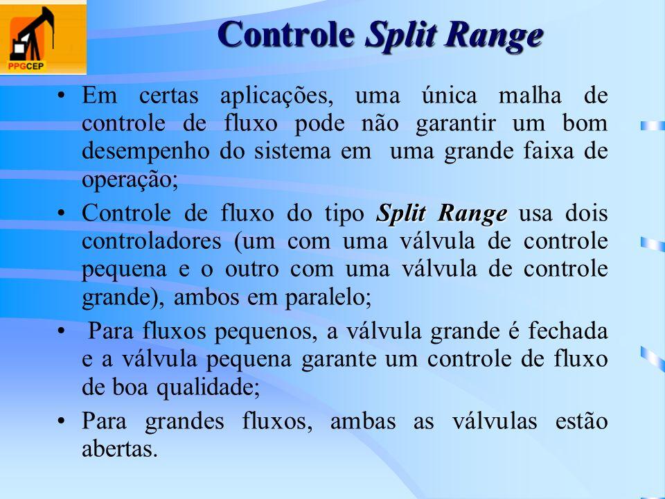 Controle Split Range Em certas aplicações, uma única malha de controle de fluxo pode não garantir um bom desempenho do sistema em uma grande faixa de