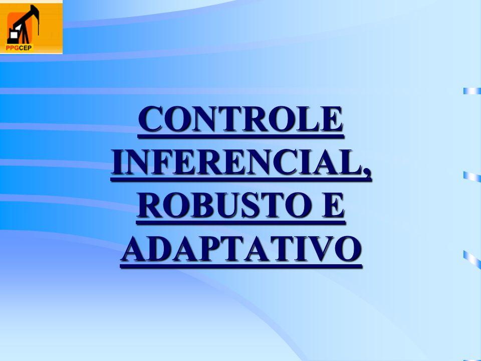 CONTROLE INFERENCIAL, ROBUSTO E ADAPTATIVO