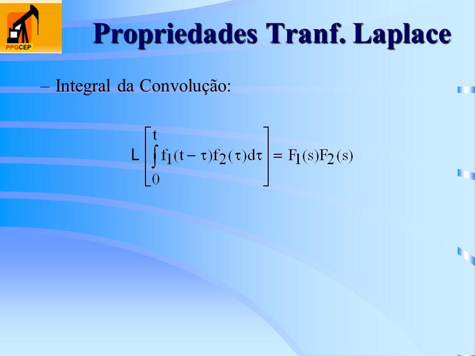 Propriedades Tranf. Laplace –Integral da Convolução: