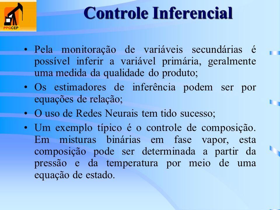 Pela monitoração de variáveis secundárias é possível inferir a variável primária, geralmente uma medida da qualidade do produto; Os estimadores de inf