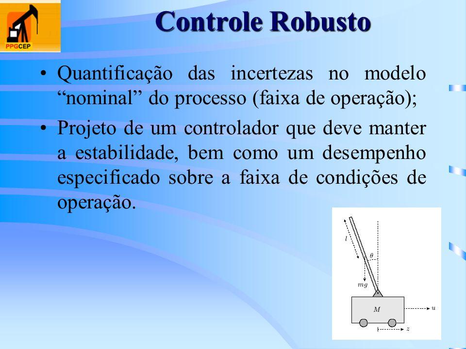 Controle Robusto Quantificação das incertezas no modelo nominal do processo (faixa de operação); Projeto de um controlador que deve manter a estabilid