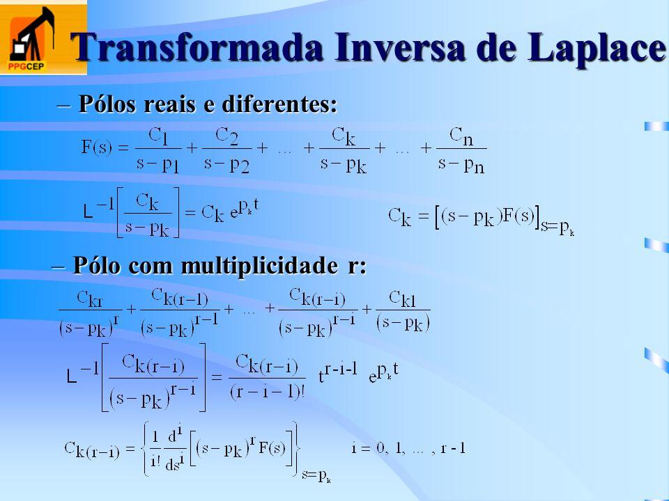 Transformada Inversa de Laplace –Pólos reais e diferentes: –Pólo com multiplicidade r: