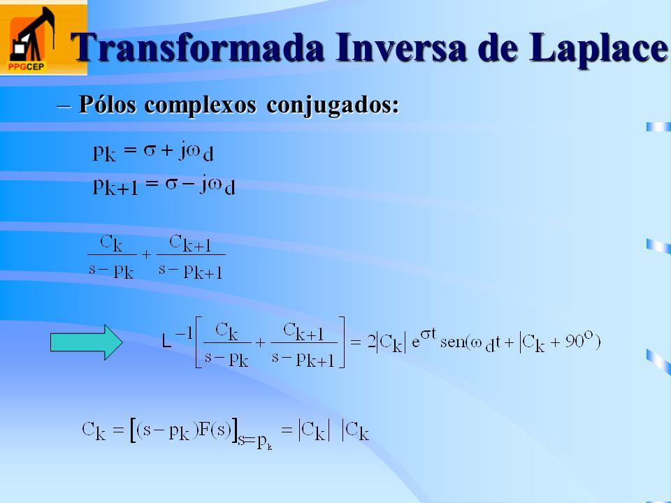 Transformada Inversa de Laplace –Pólos complexos conjugados: