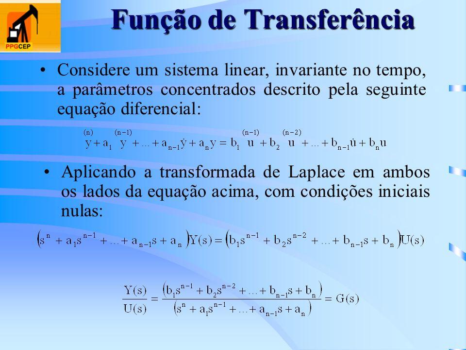 Função de Transferência Considere um sistema linear, invariante no tempo, a parâmetros concentrados descrito pela seguinte equação diferencial: Aplica