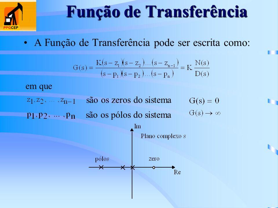 Função de Transferência A Função de Transferência pode ser escrita como: em que são os zeros do sistema são os pólos do sistema