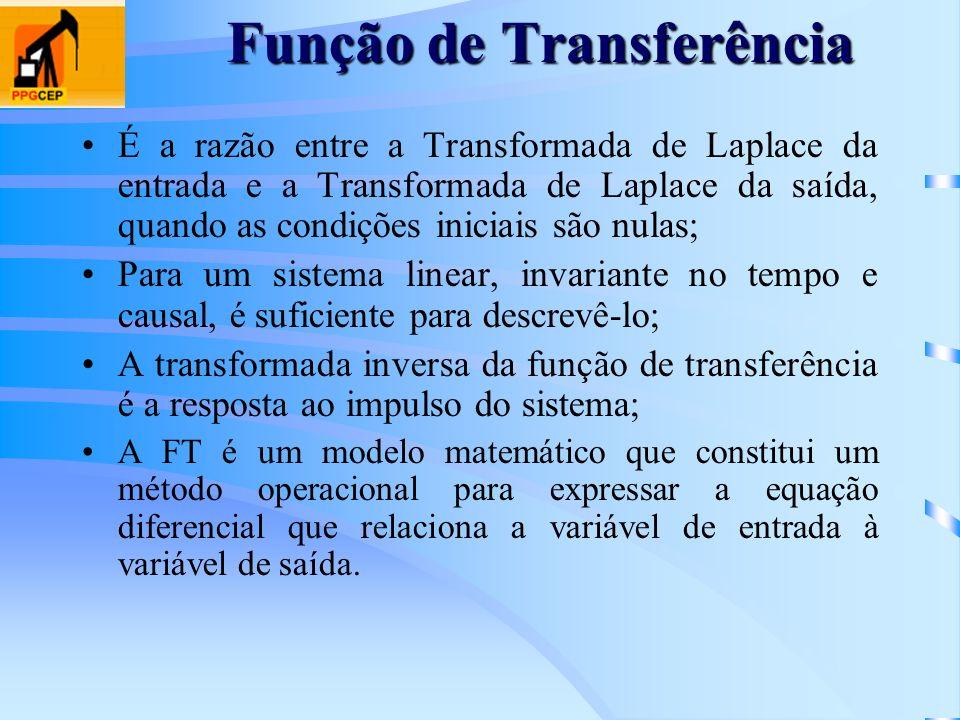 Função de Transferência É a razão entre a Transformada de Laplace da entrada e a Transformada de Laplace da saída, quando as condições iniciais são nu