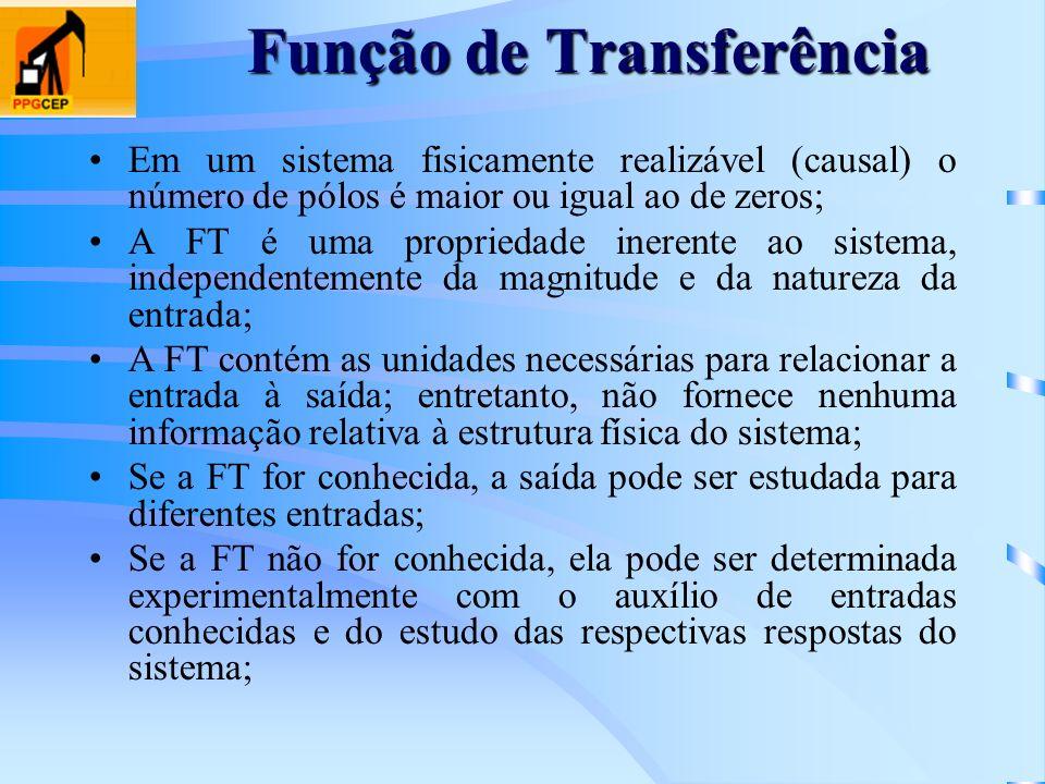 Função de Transferência Em um sistema fisicamente realizável (causal) o número de pólos é maior ou igual ao de zeros; A FT é uma propriedade inerente