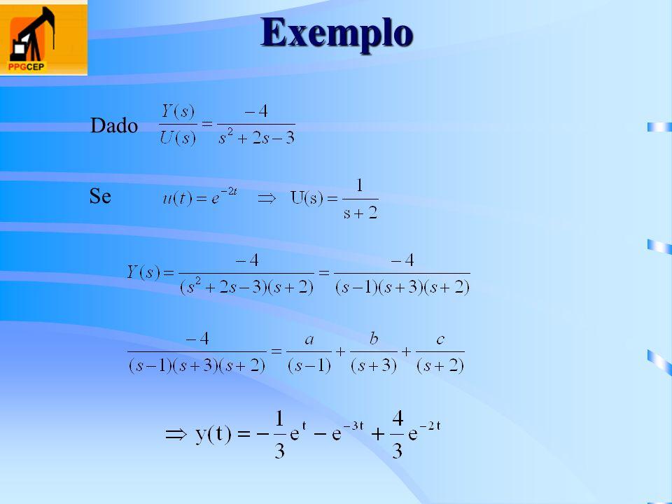 Exemplo Se Dado
