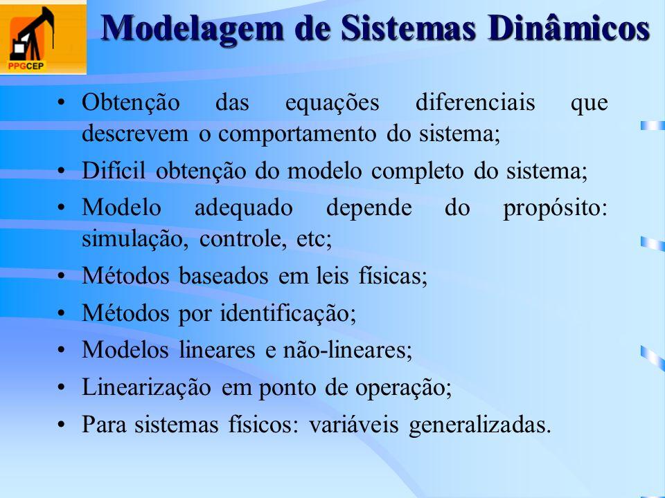 Modelagem de Sistemas Dinâmicos Obtenção das equações diferenciais que descrevem o comportamento do sistema; Difícil obtenção do modelo completo do si
