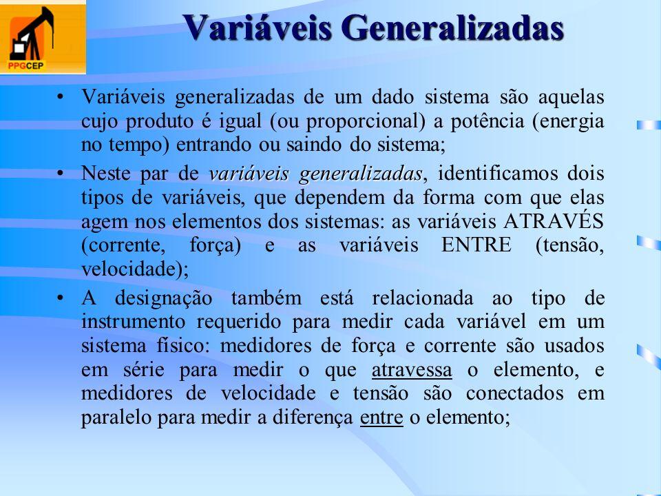 Variáveis Generalizadas Variáveis generalizadas de um dado sistema são aquelas cujo produto é igual (ou proporcional) a potência (energia no tempo) en