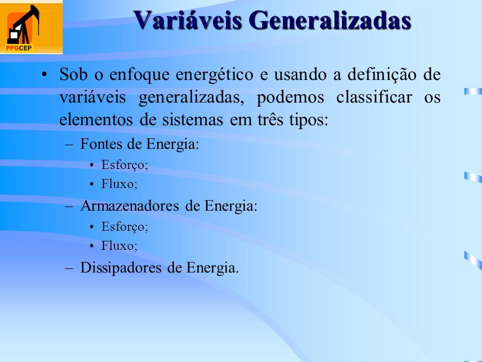 Variáveis Generalizadas Sob o enfoque energético e usando a definição de variáveis generalizadas, podemos classificar os elementos de sistemas em três