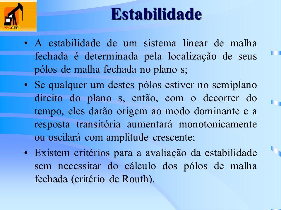 Estabilidade A estabilidade de um sistema linear de malha fechada é determinada pela localização de seus pólos de malha fechada no plano s; Se qualque