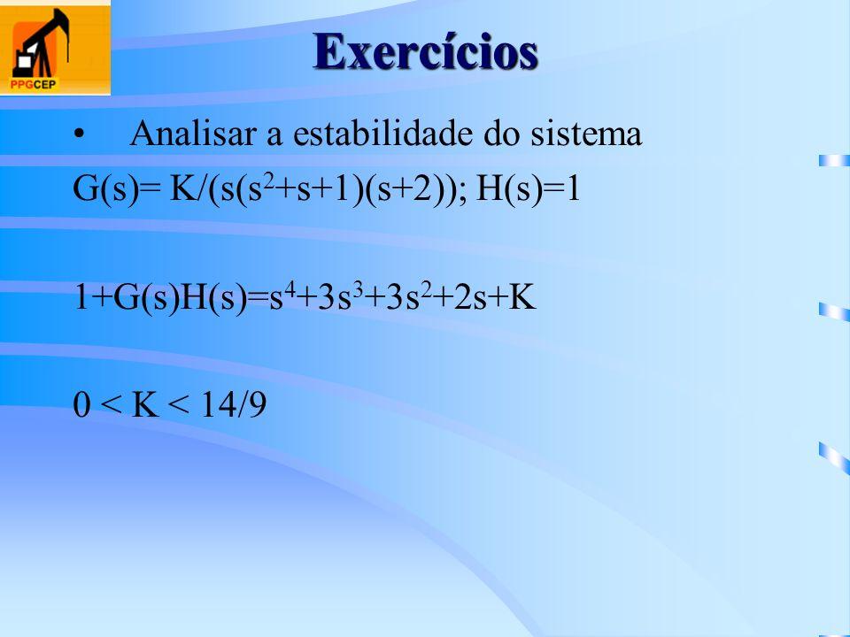 Exercícios Analisar a estabilidade do sistema G(s)= K/(s(s 2 +s+1)(s+2)); H(s)=1 1+G(s)H(s)=s 4 +3s 3 +3s 2 +2s+K 0 < K < 14/9