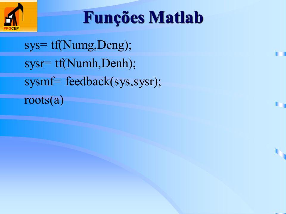 Funções Matlab sys= tf(Numg,Deng); sysr= tf(Numh,Denh); sysmf= feedback(sys,sysr); roots(a)