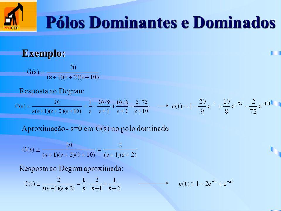 Pólos Dominantes e Dominados Exemplo: Resposta ao Degrau: Aproximação - s=0 em G(s) no pólo dominado Resposta ao Degrau aproximada: