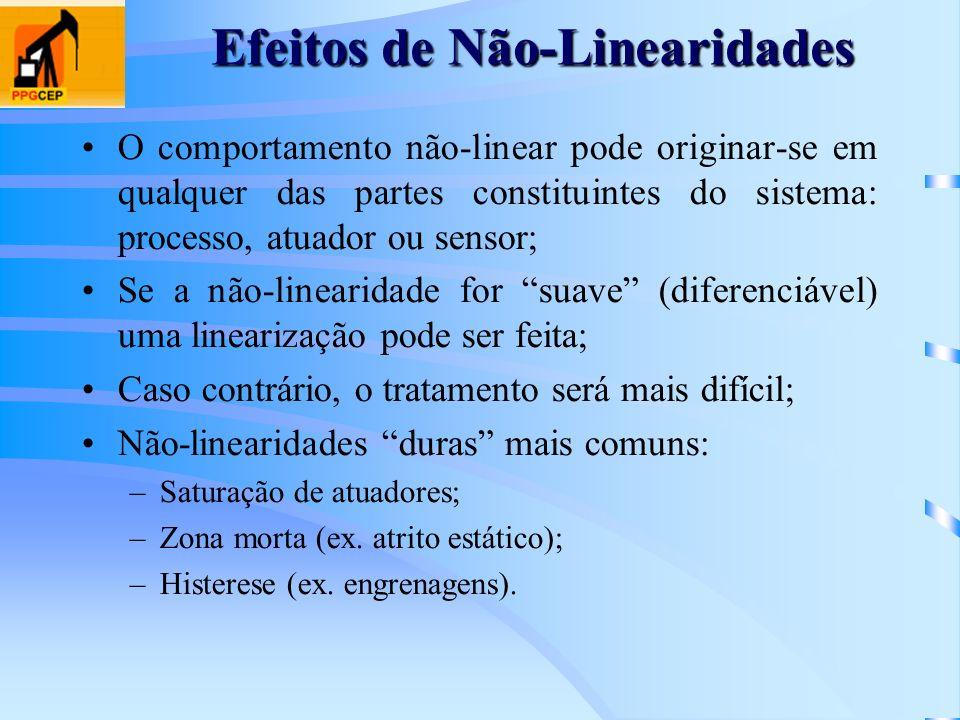 Efeitos de Não-Linearidades O comportamento não-linear pode originar-se em qualquer das partes constituintes do sistema: processo, atuador ou sensor;